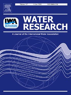 Water Research.