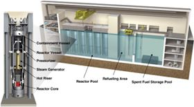An attractive option for 'nuclear desalination' is to couple a desalination plant with a new generation of small modular nuclear reactor designs, such as the NuScale reported here.