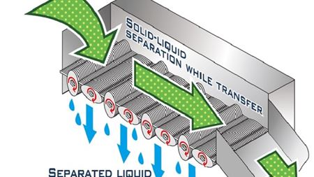 CST's dewatering device for disposal issues